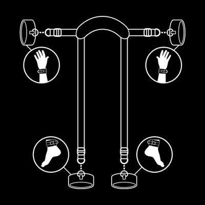 Cuatro esposas posición master 3